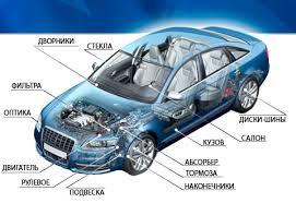 оснащение автомобильного кузова качественными запчастями
